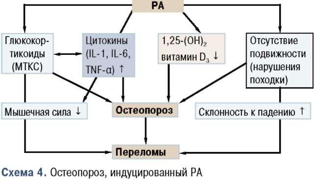 альфакальцидола (альфа д3